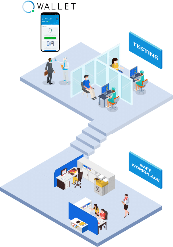 Q-wallet-protect-your-staff
